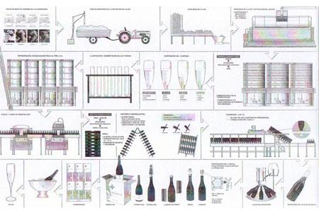 Como se elaboran las bebidas espumosos plano